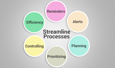 Streamline Process Using CRM